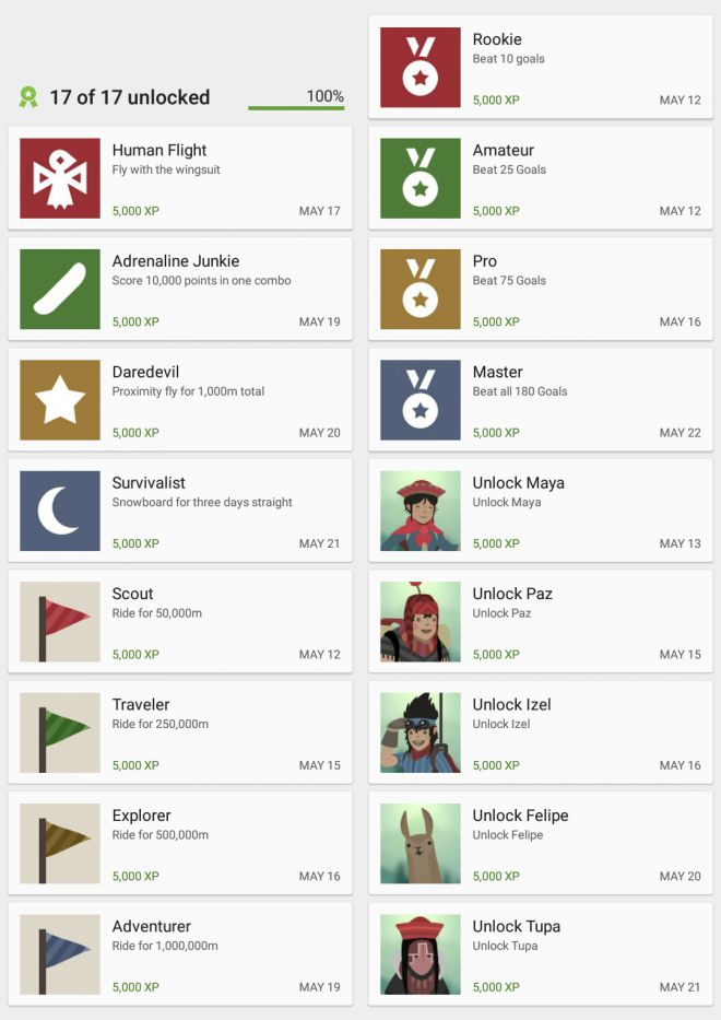 Alto's Adventure achievements